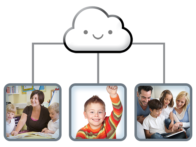 Cloud-based Administration | Town4kids Kindergarten System